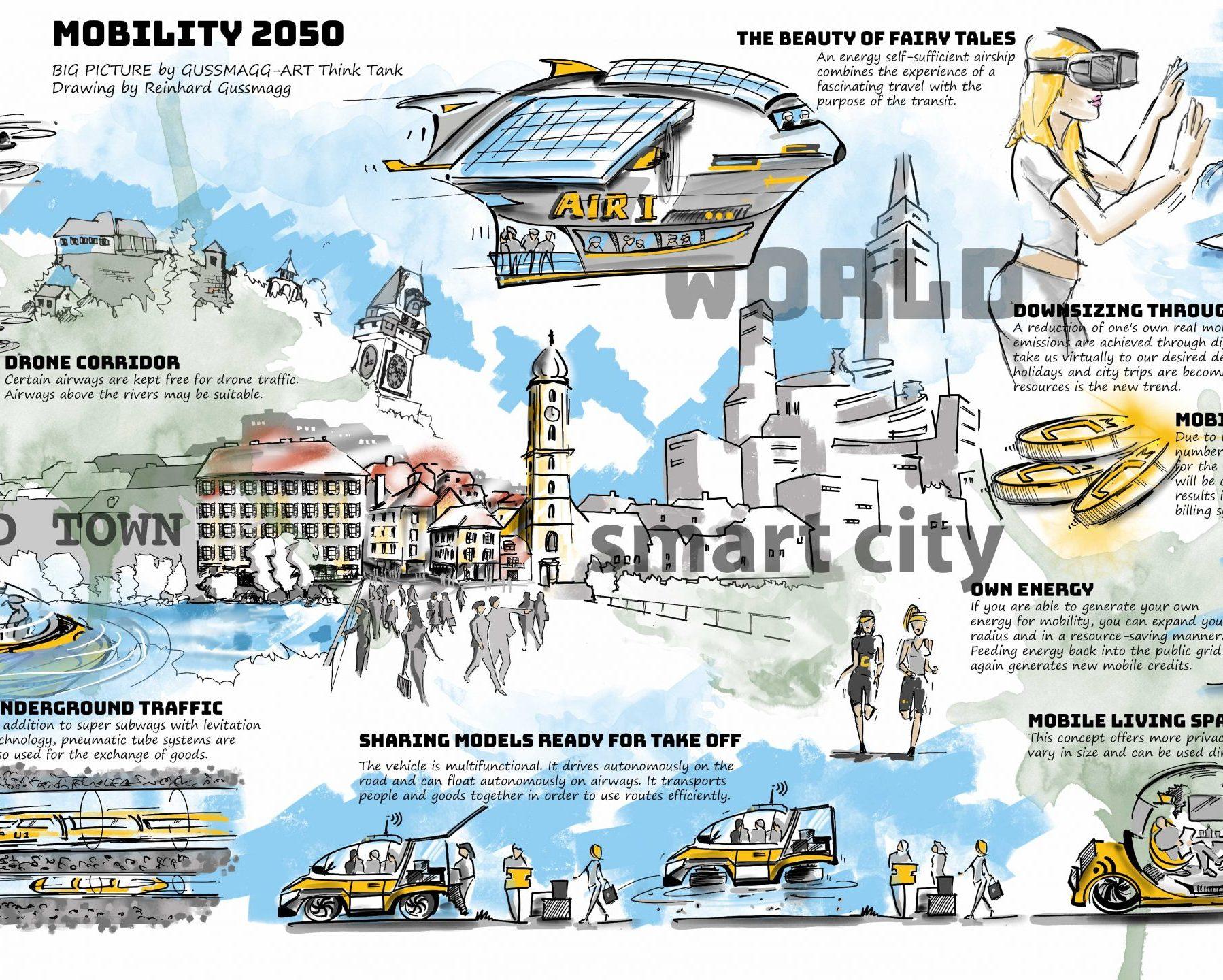 next-2050-Think-Tank