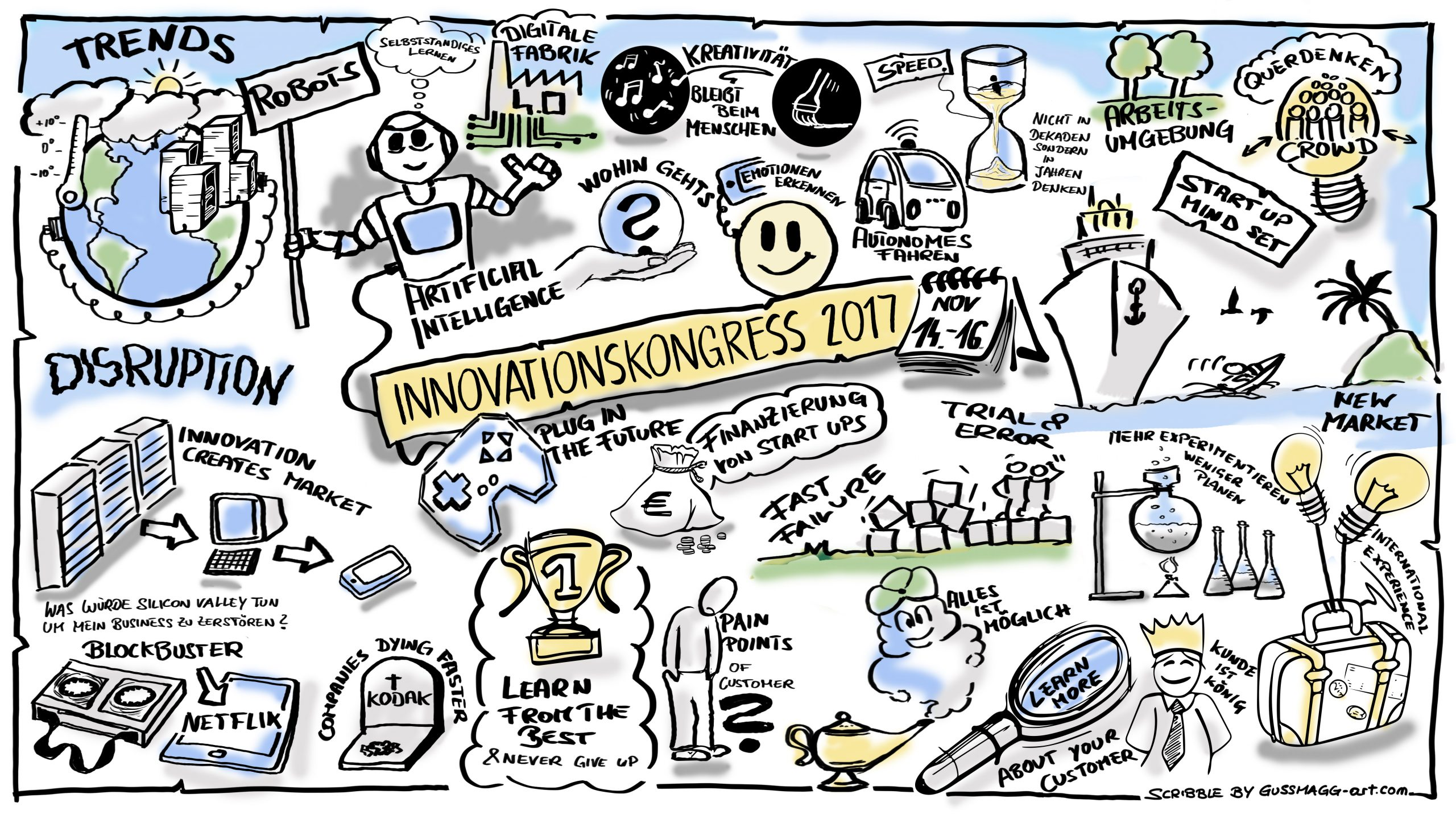 Innovationskongress 2017
