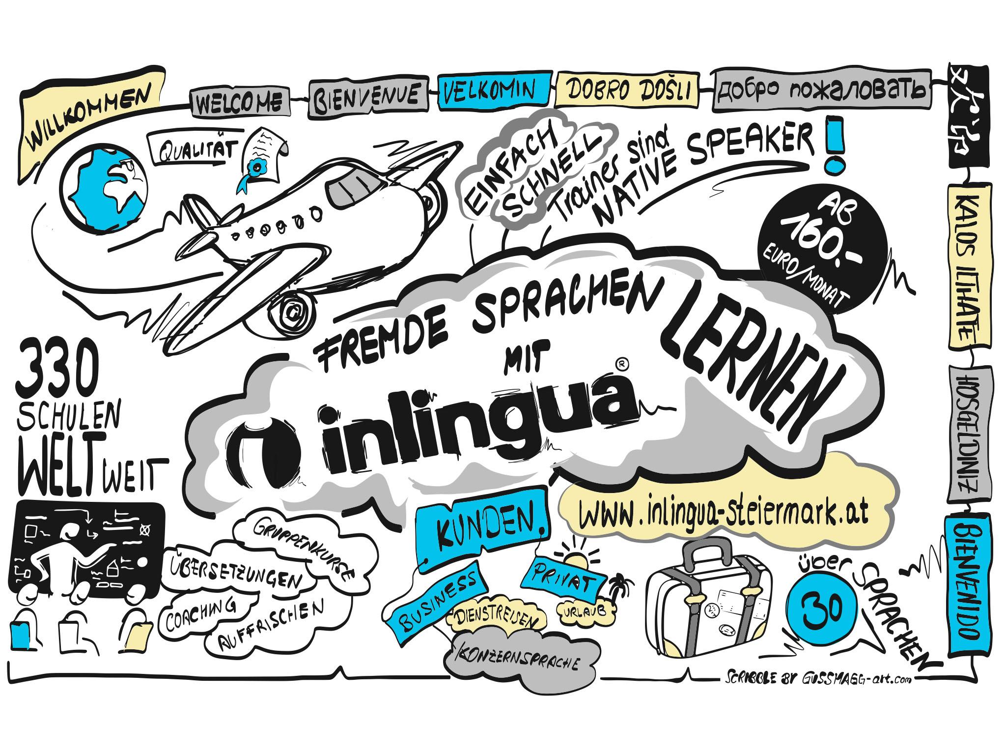 Sprachschule inlingua