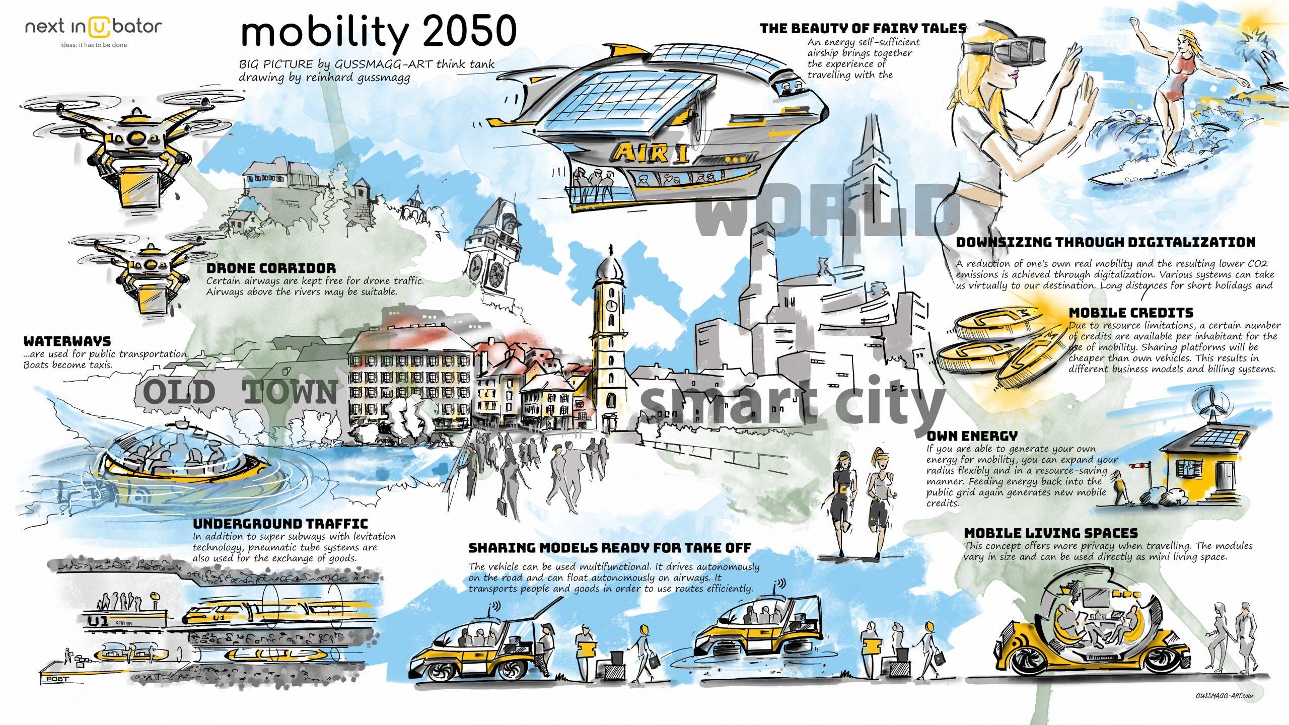 next 2050 ThinkTank